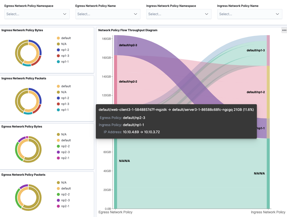 Flow Visualization Network Policy Dashboard